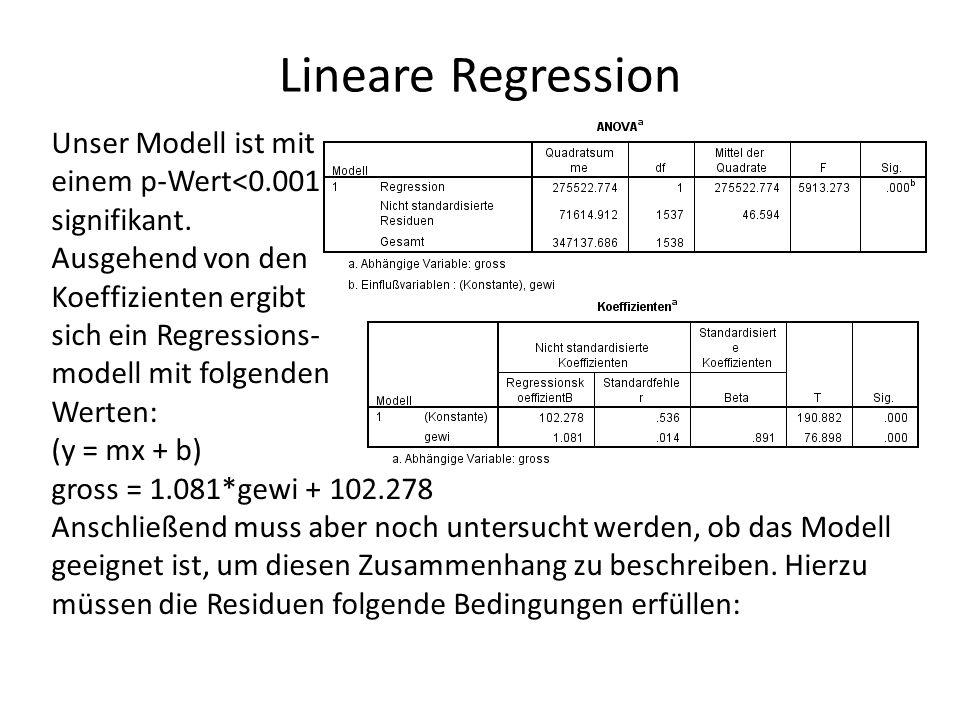 Unser Modell ist mit einem p-Wert<0.001 signifikant.
