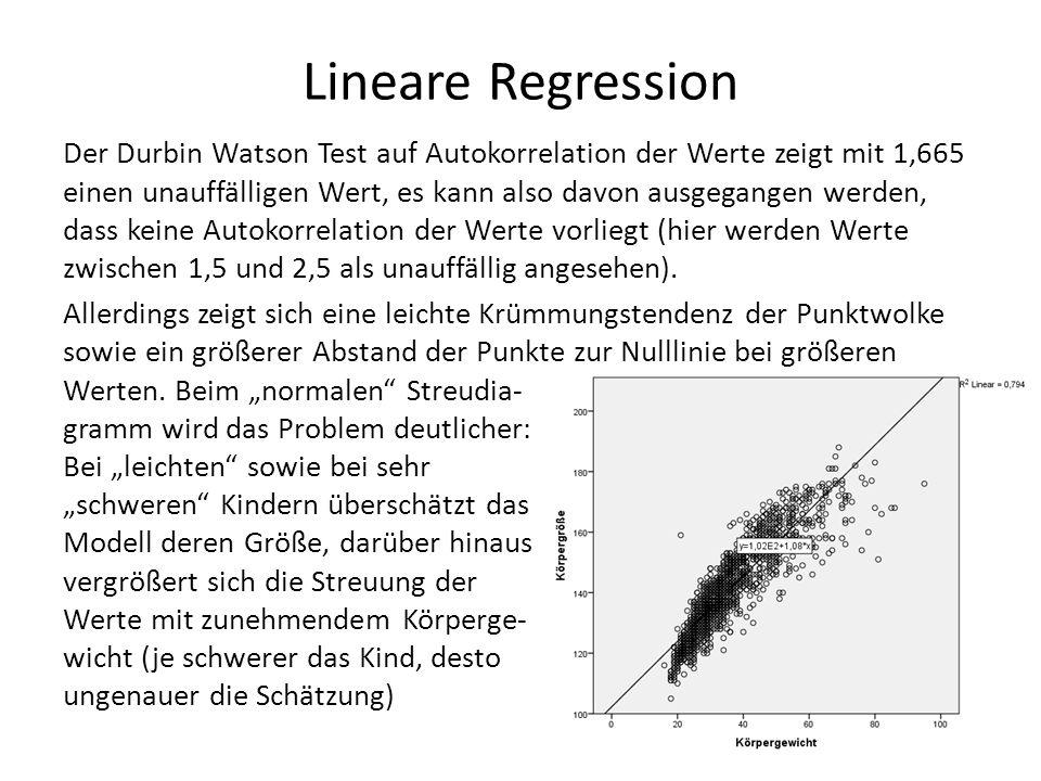 Der Durbin Watson Test auf Autokorrelation der Werte zeigt mit 1,665 einen unauffälligen Wert, es kann also davon ausgegangen werden, dass keine Autokorrelation der Werte vorliegt (hier werden Werte zwischen 1,5 und 2,5 als unauffällig angesehen).