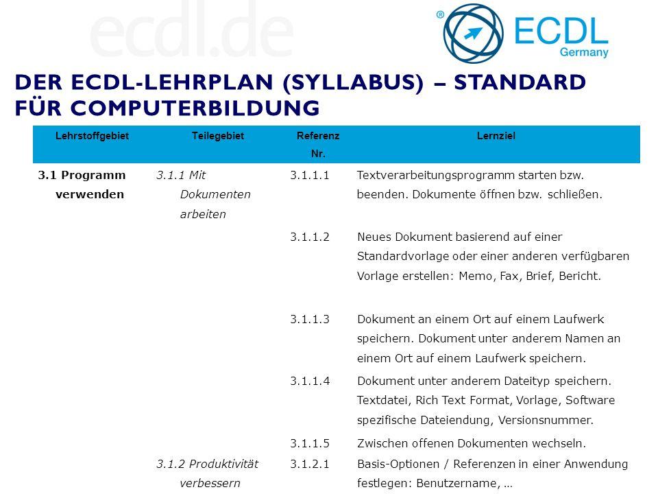 DER ECDL – DIE PRÜFUNGEN Unter Aufsicht als Online-Prüfung im PC-Schulungsraum Objektive Auswertung der Prüfung durch das Prüfungssystem Valide Ergebnisse Ergebnis steht direkt nach Testende bereit