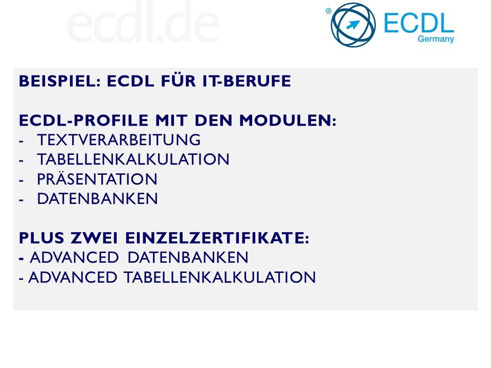BEISPIEL: ECDL IN KAUFMÄNNISCHEN BERUFEN MIT DEM ECDL-PROFILE - TEXTVERARBEITUNG - TABELLENKALKULATION - POWER POINT - SCHREIB- UND GESTALTUNGSREGELN NACH DIN 5008