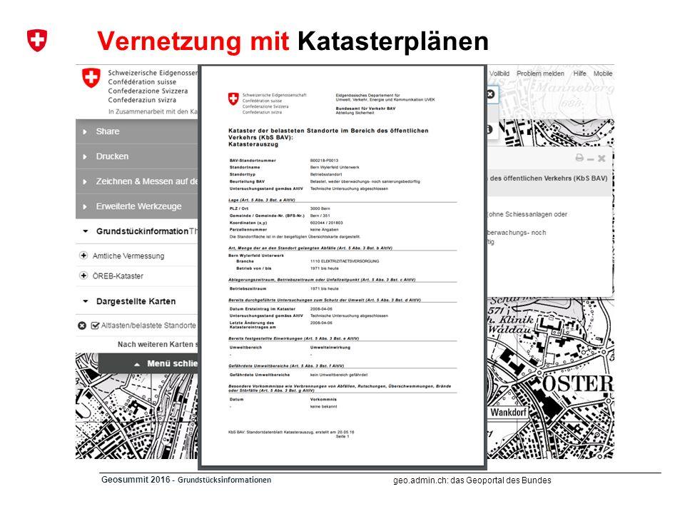 geo.admin.ch: das Geoportal des Bundes Geosummit 2016 - Grundstücksinformationen Vernetzung mit Katasterplänen