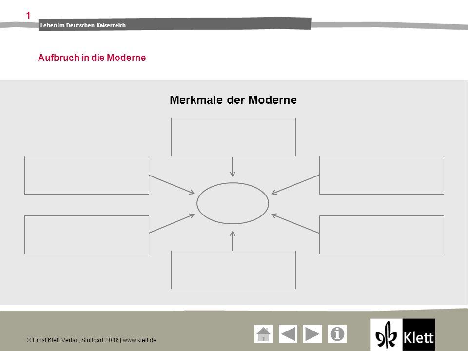 Geschichte und Geschehen Oberstufe Merkmale der Moderne Geschichte und Geschehen Sekundarstufe I Ernst Klett Verlag GmbH, Stuttgart 2016 Alle Rechte vorbehalten.