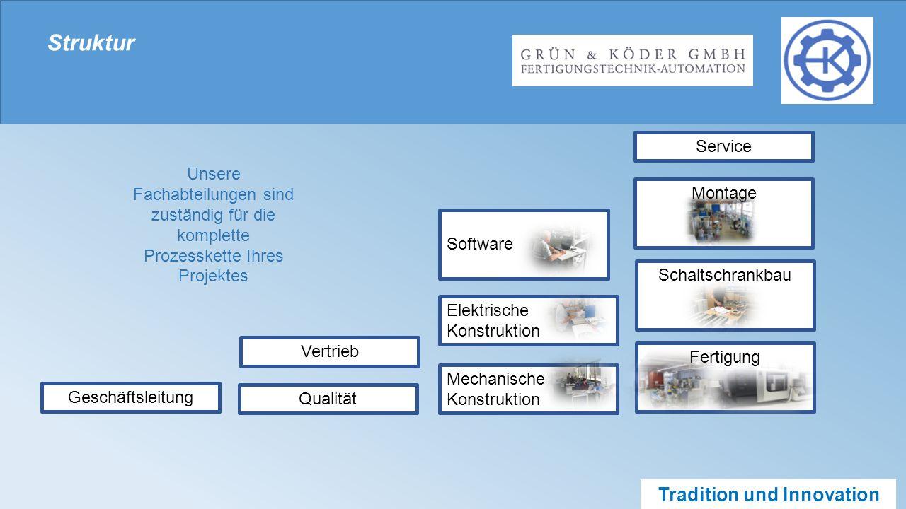 Tradition und Innovation Struktur Geschäftsleitung Vertrieb Service Qualität Software Mechanische Konstruktion Elektrische Konstruktion Montage Schaltschrankbau Fertigung Unsere Fachabteilungen sind zuständig für die komplette Prozesskette Ihres Projektes