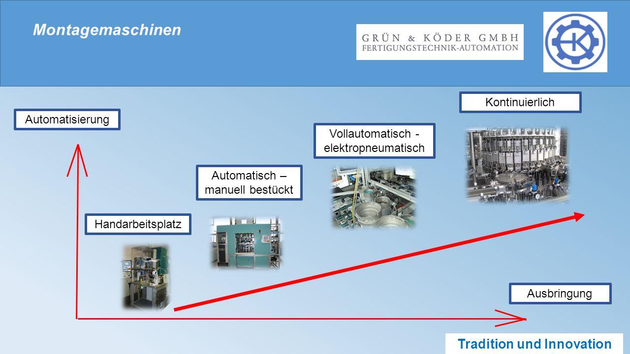 Tradition und Innovation Montagemaschinen Automatisierung Ausbringung Handarbeitsplatz Automatisch – manuell bestückt Vollautomatisch - elektropneumatisch Kontinuierlich