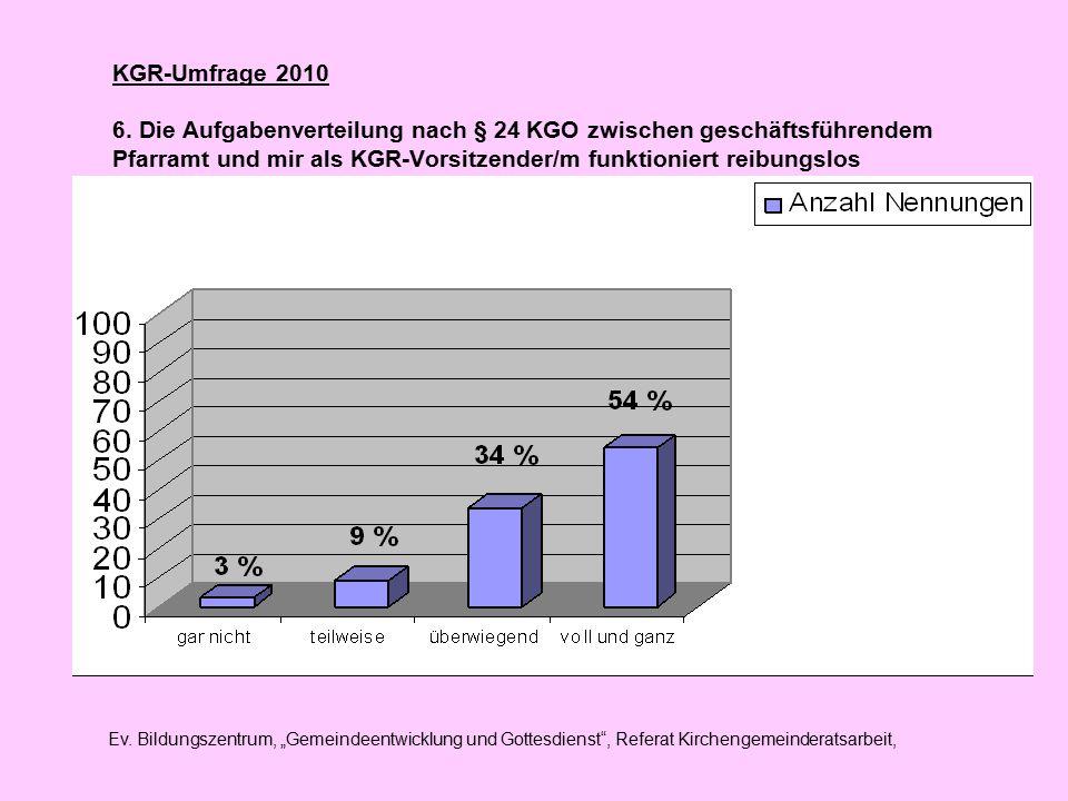 """Ev. Bildungszentrum, """"Gemeindeentwicklung und Gottesdienst"""", Referat Kirchengemeinderatsarbeit, KGR-Umfrage 2010 6. Die Aufgabenverteilung nach § 24 K"""