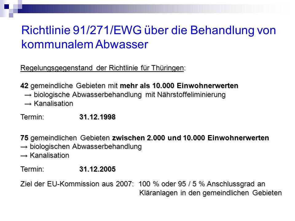 Regelungsgegenstand der Richtlinie für Thüringen: 42 gemeindliche Gebieten mit mehr als 10.000 Einwohnerwerten → biologische Abwasserbehandlung mit Nährstoffeliminierung → biologische Abwasserbehandlung mit Nährstoffeliminierung → Kanalisation → Kanalisation Termin:31.12.1998 75 gemeindlichen Gebieten zwischen 2.000 und 10.000 Einwohnerwerten → biologischen Abwasserbehandlung → Kanalisation Termin:31.12.2005 Ziel der EU-Kommission aus 2007:100 % oder 95 / 5 % Anschlussgrad an Kläranlagen in den gemeindlichen Gebieten