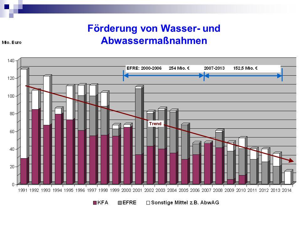 Kläranlage Leibis/Lichte im Einzugsgebiet der Trinkwassertalsperre Leibis Kläranlage Haselgrund