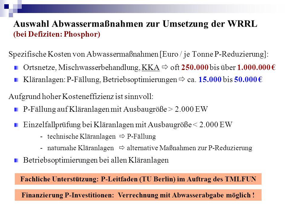 Auswahl Abwassermaßnahmen zur Umsetzung der WRRL (bei Defiziten: Phosphor) Spezifische Kosten von Abwassermaßnahmen [Euro / je Tonne P-Reduzierung]: Ortsnetze, Mischwasserbehandlung, KKA  oft 250.000 bis über 1.000.000 € Kläranlagen: P-Fällung, Betriebsoptimierungen  ca.