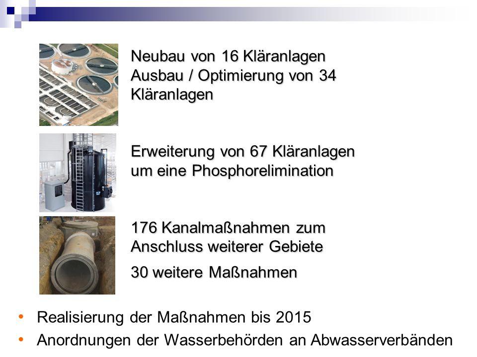 Neubau von 16 Kläranlagen Ausbau / Optimierung von 34 Kläranlagen Erweiterung von 67 Kläranlagen um eine Phosphorelimination 176 Kanalmaßnahmen zum Anschluss weiterer Gebiete 30 weitere Maßnahmen Realisierung der Maßnahmen bis 2015 Anordnungen der Wasserbehörden an Abwasserverbänden