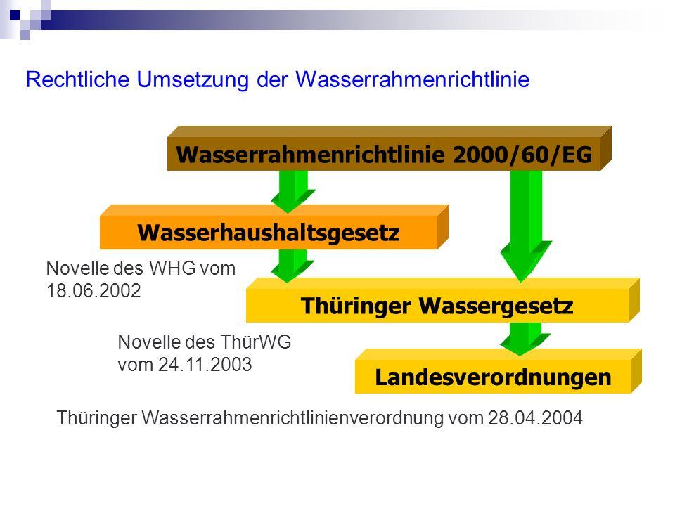 Landesverordnungen Thüringer Wassergesetz Wasserhaushaltsgesetz Wasserrahmenrichtlinie 2000/60/EG Rechtliche Umsetzung der Wasserrahmenrichtlinie Novelle des WHG vom 18.06.2002 Novelle des ThürWG vom 24.11.2003 Thüringer Wasserrahmenrichtlinienverordnung vom 28.04.2004