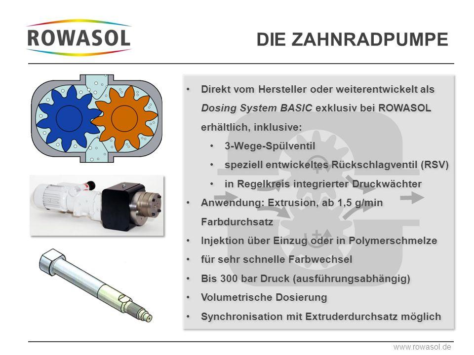 DIE ZAHNRADPUMPE www.rowasol.de Direkt vom Hersteller oder weiterentwickelt als Dosing System BASIC exklusiv bei ROWASOL erhältlich, inklusive: 3-Wege-Spülventil speziell entwickeltes Rückschlagventil (RSV) in Regelkreis integrierter Druckwächter Anwendung: Extrusion, ab 1,5 g/min Farbdurchsatz Injektion über Einzug oder in Polymerschmelze für sehr schnelle Farbwechsel Bis 300 bar Druck (ausführungsabhängig) Volumetrische Dosierung Synchronisation mit Extruderdurchsatz möglich Direkt vom Hersteller oder weiterentwickelt als Dosing System BASIC exklusiv bei ROWASOL erhältlich, inklusive: 3-Wege-Spülventil speziell entwickeltes Rückschlagventil (RSV) in Regelkreis integrierter Druckwächter Anwendung: Extrusion, ab 1,5 g/min Farbdurchsatz Injektion über Einzug oder in Polymerschmelze für sehr schnelle Farbwechsel Bis 300 bar Druck (ausführungsabhängig) Volumetrische Dosierung Synchronisation mit Extruderdurchsatz möglich