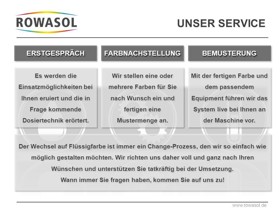 UNSER SERVICE www.rowasol.de ERSTGESPRÄCHERSTGESPRÄCH Es werden die Einsatzmöglichkeiten bei Ihnen eruiert und die in Frage kommende Dosiertechnik erörtert.