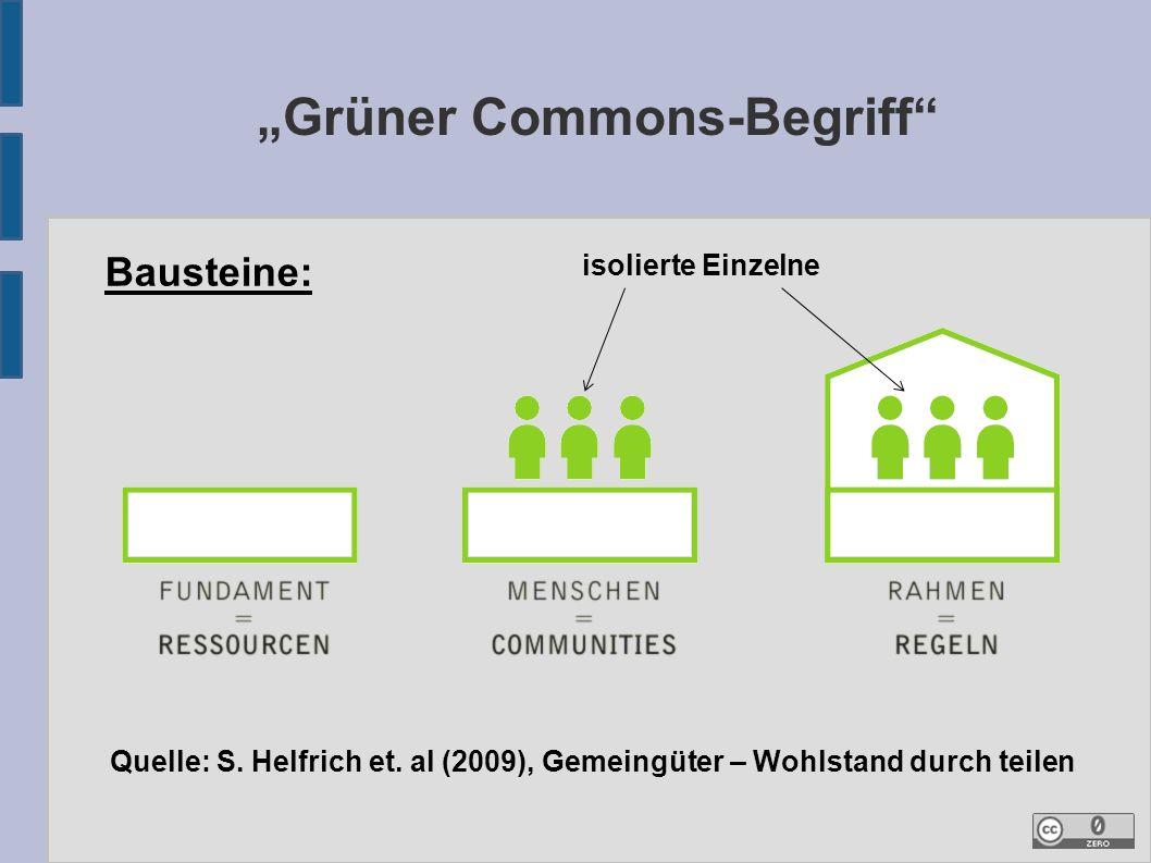 """""""Grüner Commons-Begriff Bausteine: Quelle: S. Helfrich et."""