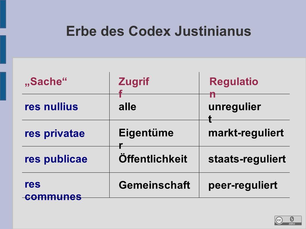"""Erbe des Codex Justinianus res nullius res privatae res publicae res communes alle Eigentüme r Öffentlichkeit Gemeinschaft unregulier t markt-reguliert staats-reguliert peer-reguliert """"Sache Zugrif f Regulatio n"""