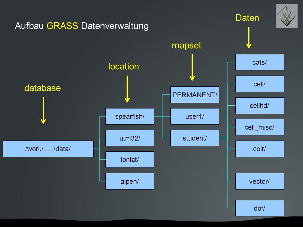 Aufbau GRASS Datenverwaltung /work/...../data/ spearfish/ utm32/ lonlat/ alpen/ PERMANENT/ user1/ student/ cats/ cell/ cellhd/ cell_misc/ colr/ vector