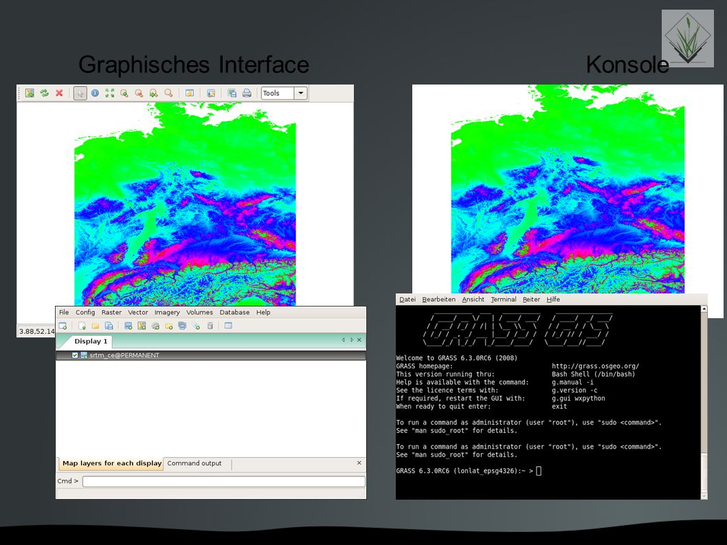 Graphisches Interface Konsole