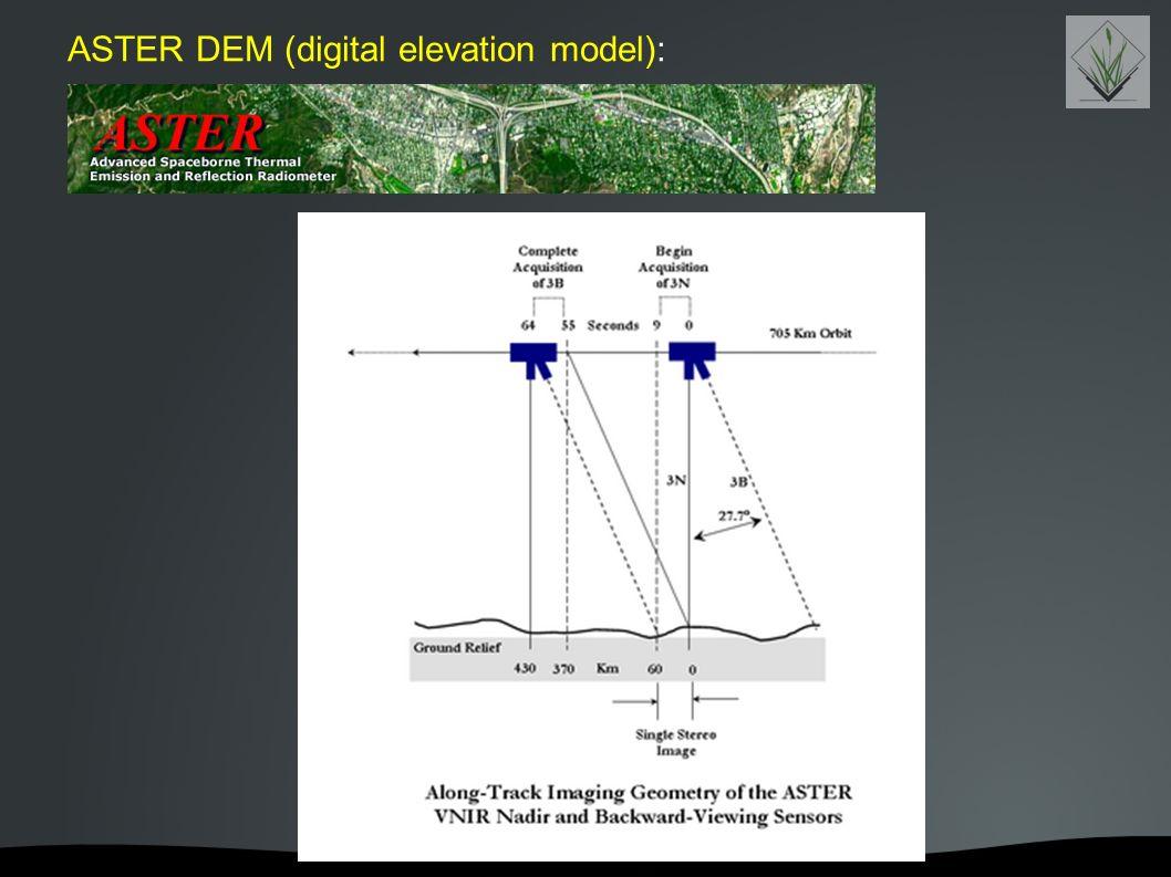 ASTER DEM (digital elevation model):