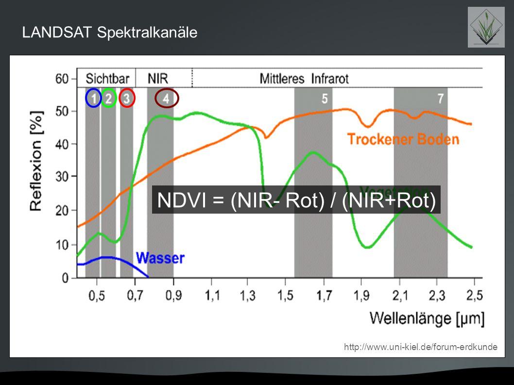 LANDSAT Spektralkanäle http://www.uni-kiel.de/forum-erdkunde NDVI = (NIR- Rot) / (NIR+Rot)
