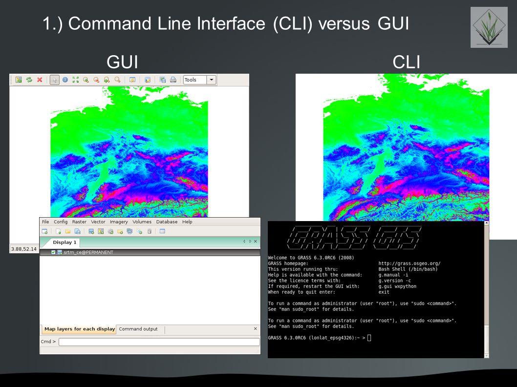 1.) Command Line Interface (CLI) versus GUI GUICLI