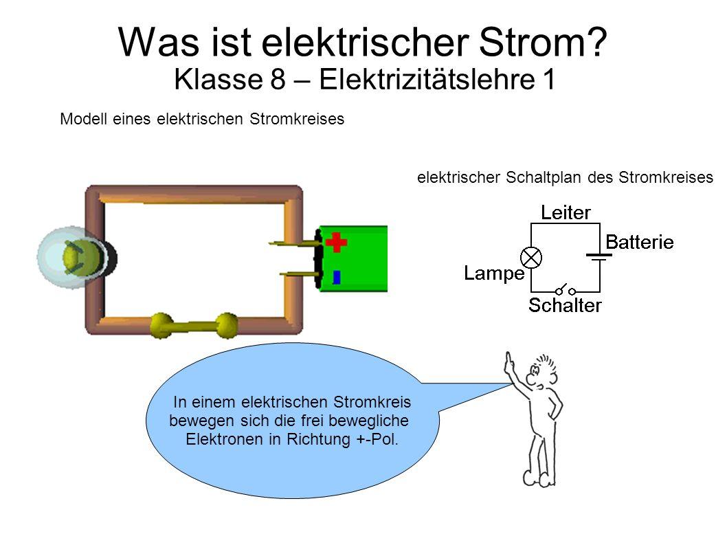 Was ist elektrischer Strom? Klasse 8 – Elektrizitätslehre 1 In einem elektrischen Stromkreis bewegen sich die frei bewegliche Elektronen in Richtung +