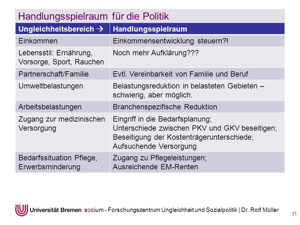 socium - Forschungszentrum Ungleichheit und Sozialpolitik | Dr. Rolf Müller Handlungsspielraum für die Politik 11 Ungleichheitsbereich  Handlungsspie