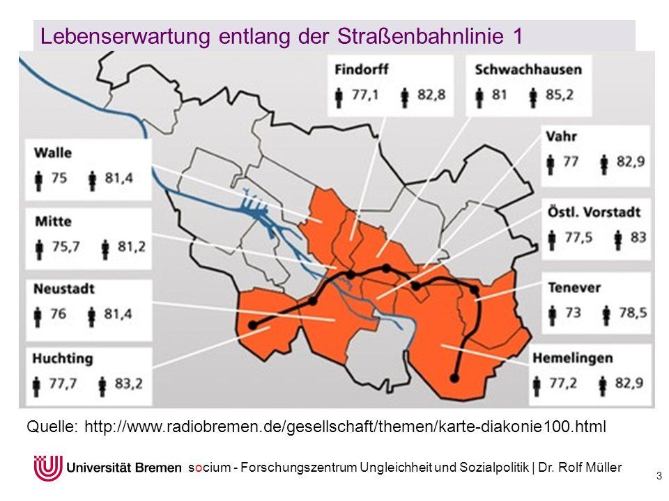 socium - Forschungszentrum Ungleichheit und Sozialpolitik | Dr. Rolf Müller Lebenserwartung entlang der Straßenbahnlinie 1 3 Quelle: http://www.radiob