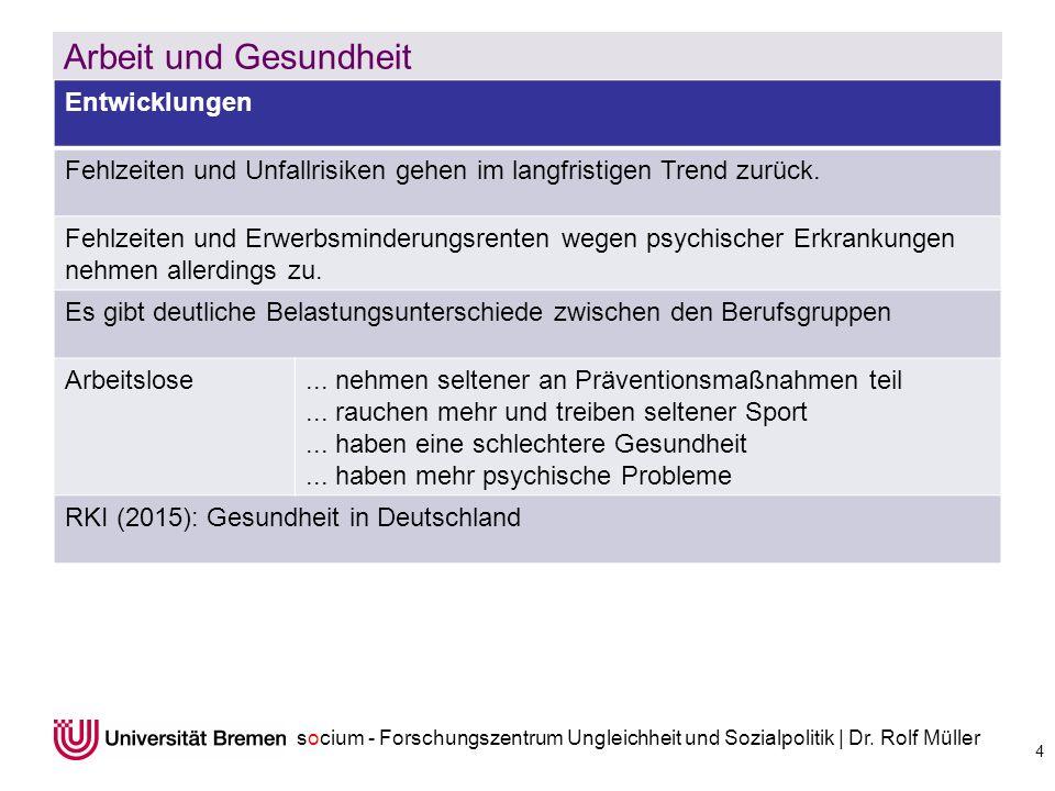 socium - Forschungszentrum Ungleichheit und Sozialpolitik | Dr. Rolf Müller Arbeit und Gesundheit 4 Entwicklungen Fehlzeiten und Unfallrisiken gehen i