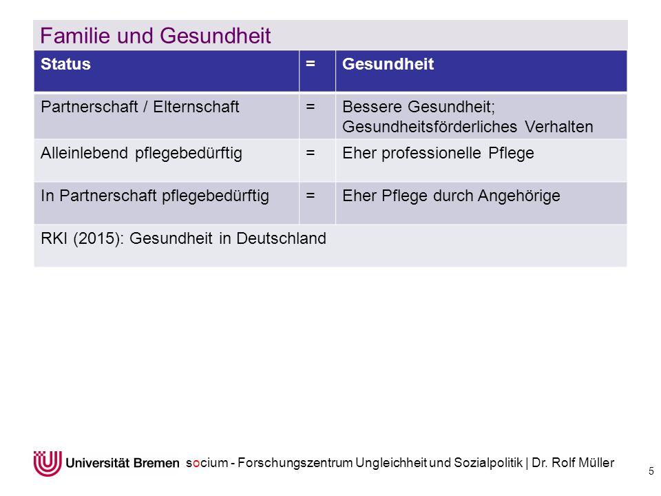 socium - Forschungszentrum Ungleichheit und Sozialpolitik | Dr. Rolf Müller Familie und Gesundheit 5 Status=Gesundheit Partnerschaft / Elternschaft=Be