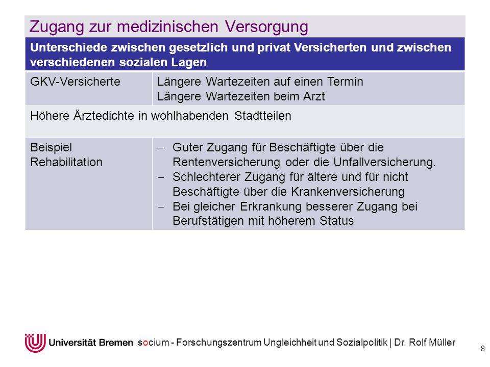 socium - Forschungszentrum Ungleichheit und Sozialpolitik | Dr. Rolf Müller Zugang zur medizinischen Versorgung 8 Unterschiede zwischen gesetzlich und