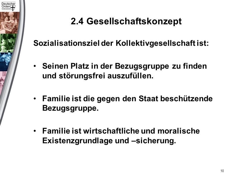 2.4 Gesellschaftskonzept Sozialisationsziel der Kollektivgesellschaft ist: Seinen Platz in der Bezugsgruppe zu finden und störungsfrei auszufüllen.