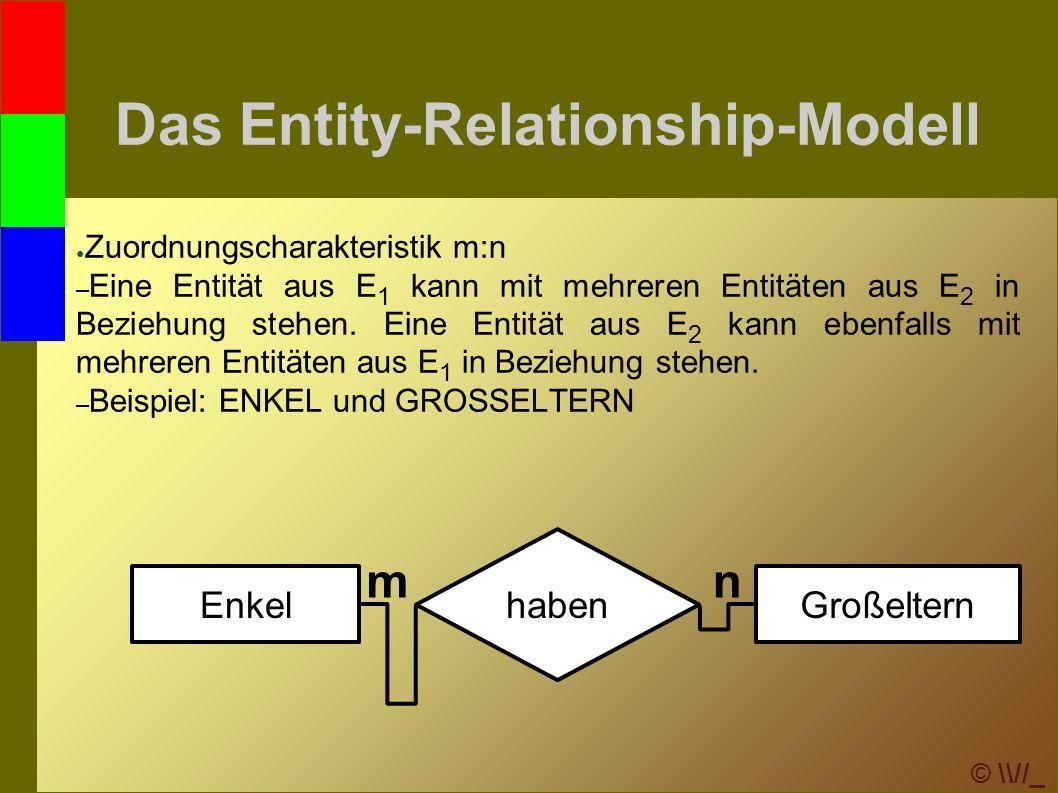 © \\//_ Das Entity-Relationship-Modell ● Zuordnungscharakteristik m:n – Eine Entität aus E 1 kann mit mehreren Entitäten aus E 2 in Beziehung stehen.