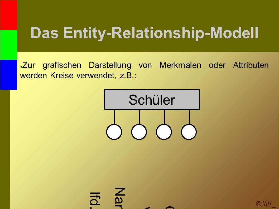 © \\//_ Das Entity-Relationship-Modell ● Zur grafischen Darstellung von Merkmalen oder Attributen werden Kreise verwendet, z.B.: Schüler lfd._Nr.