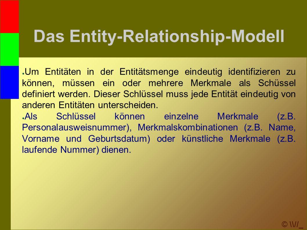 © \\//_ Das Entity-Relationship-Modell ● Um Entitäten in der Entitätsmenge eindeutig identifizieren zu können, müssen ein oder mehrere Merkmale als Schüssel definiert werden.