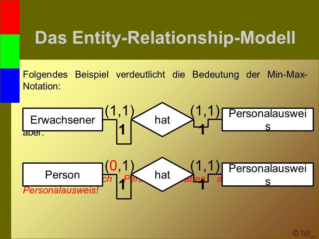 © \\//_ Das Entity-Relationship-Modell Folgendes Beispiel verdeutlicht die Bedeutung der Min-Max- Notation: aber: Kinder sind auch Personen, haben aber noch keinen Personalausweis.
