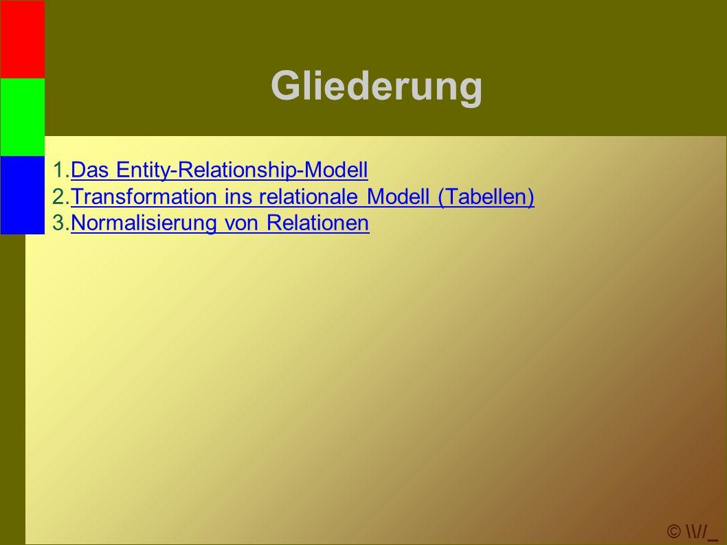© \\//_ Transformation ins relationale Modell Beispiel für Min-Max-Typ (0,1) / (0,1): Frau F_NrVorname Name M_Nr Vorname Name Mann verhe iratet 1 1 (0,1) Frau (F_Nr, Name, Vorname, M_Nr) Mann (M_Nr, Name, Vorname, F_Nr) Fremdschlüssel- beziehungen