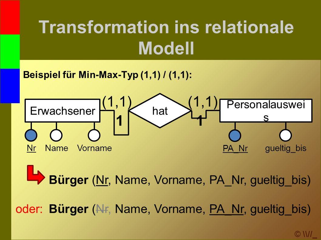 © \\//_ Transformation ins relationale Modell Beispiel für Min-Max-Typ (1,1) / (1,1): Erwachsener Personalauswei s hat 11 (1,1) NrVornameName PA_Nr gueltig_bis Bürger (Nr, Name, Vorname, PA_Nr, gueltig_bis) oder: