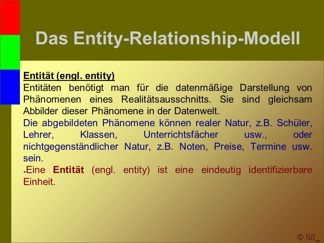 © \\//_ Transformation ins relationale Modell 4.Bei 1:n-Beziehungen wird der Primärschlüssel der Relation der Entitätsmenge auf der 1-Seite als Fremdschlüssel in die Relation der Entitätsmenge auf der n-Seite eingefügt: Mutter K_NrVorname Name Kind hat 1n (1,1)(1,1)(1,*)(1,*) M_NrVorname Name Mutter (M_Nr, Name, Vorname) Kind (K_Nr, Name, Vorname, M_Nr)