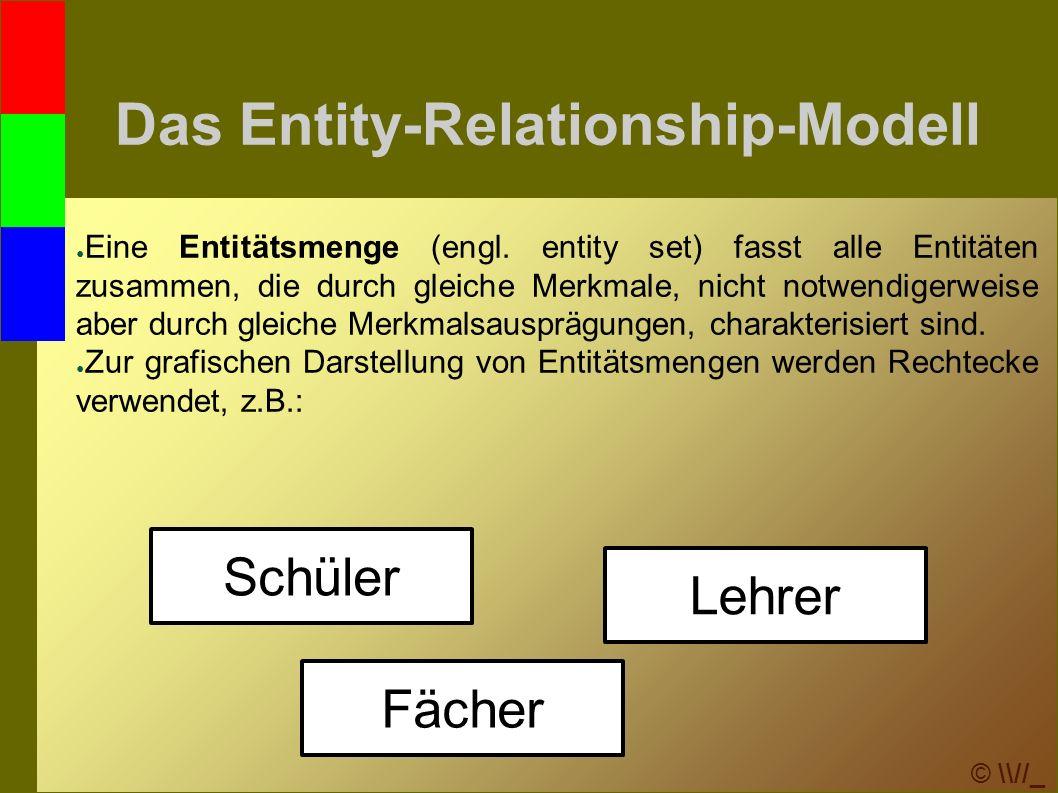 © \\//_ Das Entity-Relationship-Modell Komplexität (Min-Max-Notation) Die Komplexität gibt an, wie oft eine bestimmte Entität minimal und maximal in einer Beziehung auftreten kann.