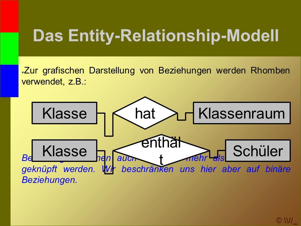 © \\//_ Das Entity-Relationship-Modell ●Z●Zur grafischen Darstellung von Beziehungen werden Rhomben verwendet, z.B.: Beziehungen können auch zwischen mehr als zwei Entitäten geknüpft werden.