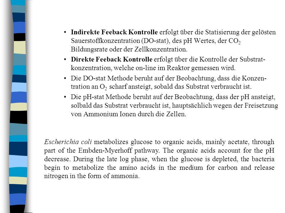 Indirekte Feeback Kontrolle erfolgt über die Statisierung der gelösten Sauerstoffkonzentration (DO-stat), des pH Wertes, der CO 2 Bildungsrate oder der Zellkonzentration.