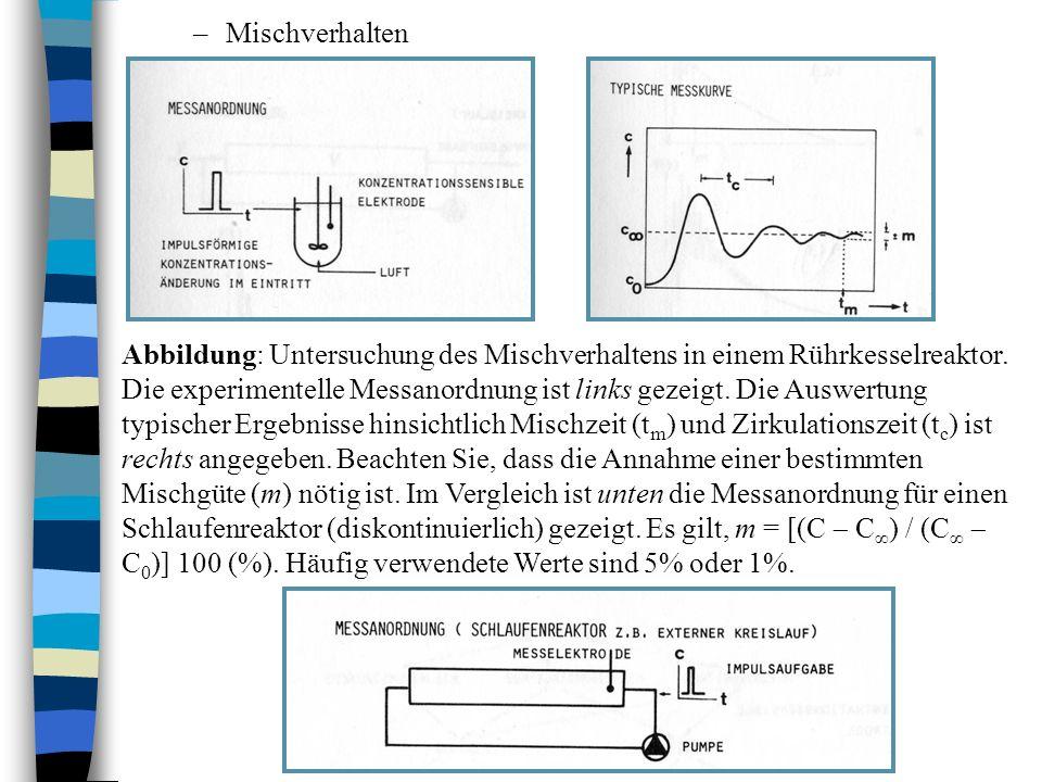 –Mischverhalten Abbildung: Untersuchung des Mischverhaltens in einem Rührkesselreaktor.