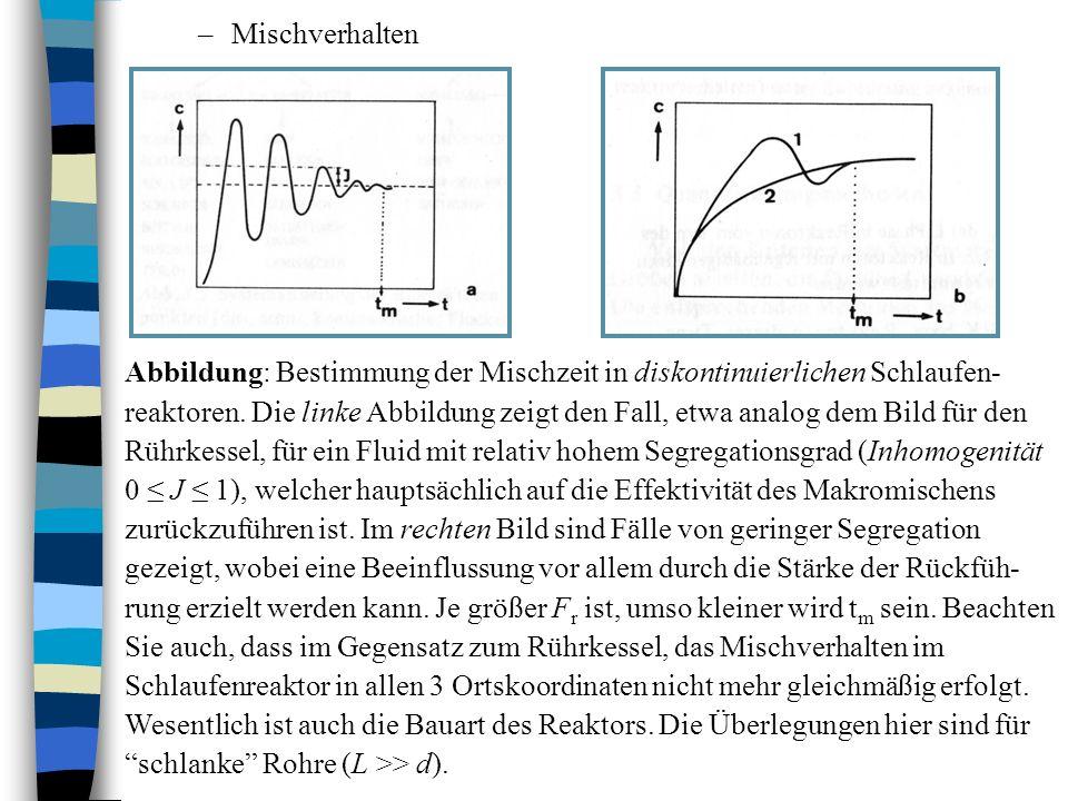 –Mischverhalten Abbildung: Bestimmung der Mischzeit in diskontinuierlichen Schlaufen- reaktoren.