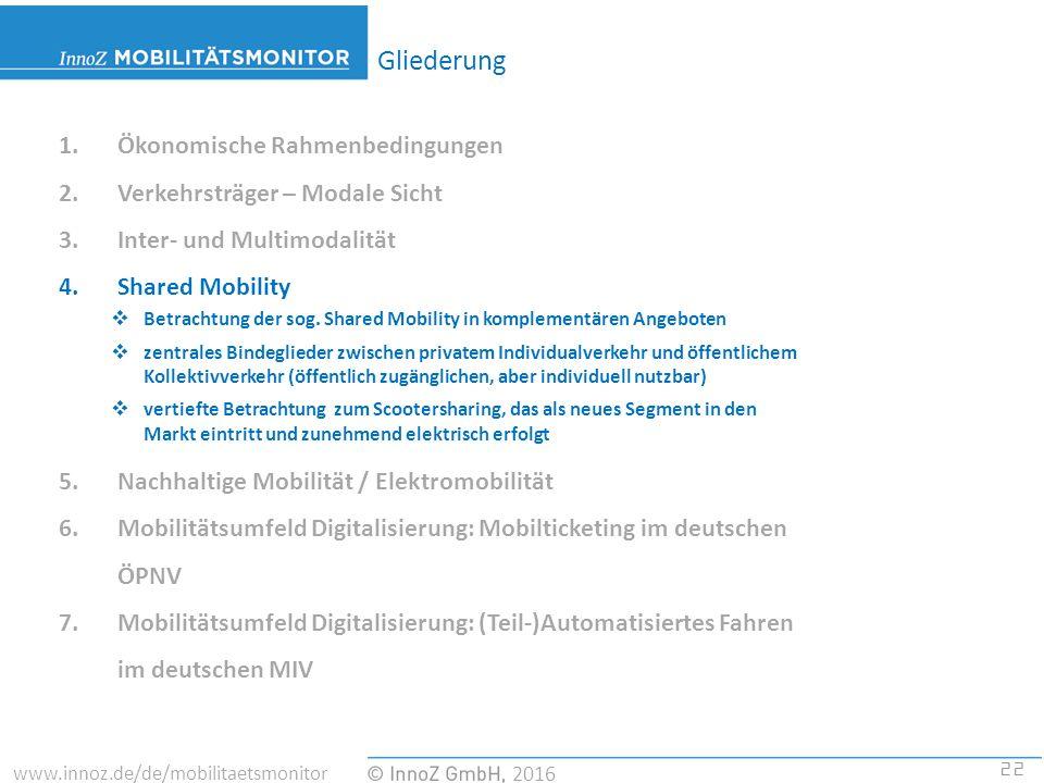 22 2016 www.innoz.de/de/mobilitaetsmonitor 1.Ökonomische Rahmenbedingungen 2.Verkehrsträger – Modale Sicht 3.Inter- und Multimodalität 4.Shared Mobility  Betrachtung der sog.