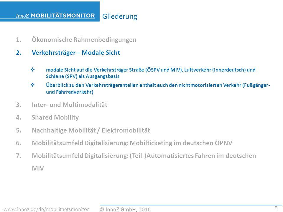 40 2016 www.innoz.de/de/mobilitaetsmonitor Quellen ACE (2014): Daten und Fakten – Fahrradverleihsysteme.