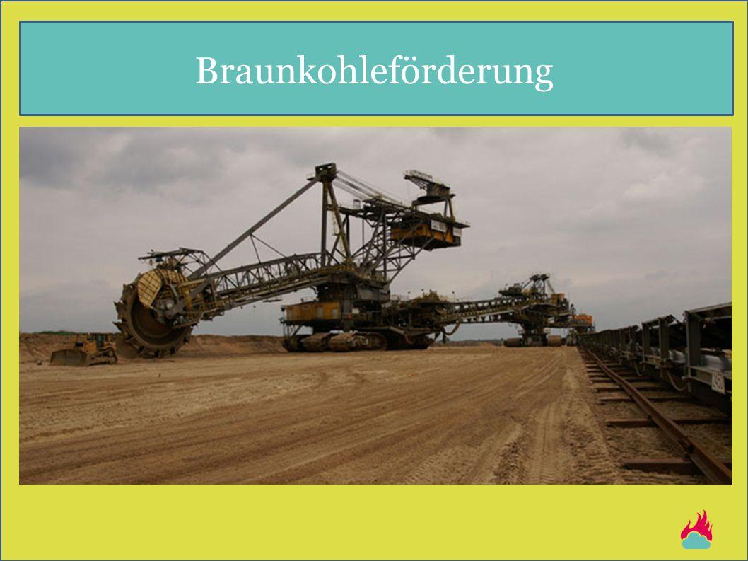 Braunkohleförderung