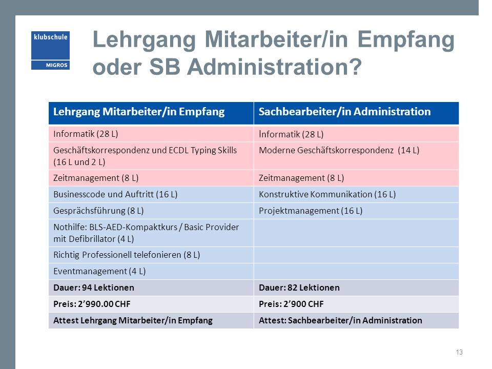Lehrgang Mitarbeiter/in Empfang oder SB Administration.