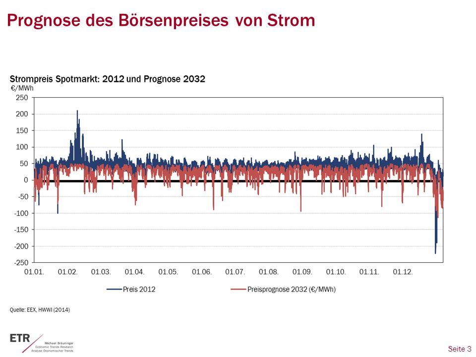 Seite 3 Prognose des Börsenpreises von Strom