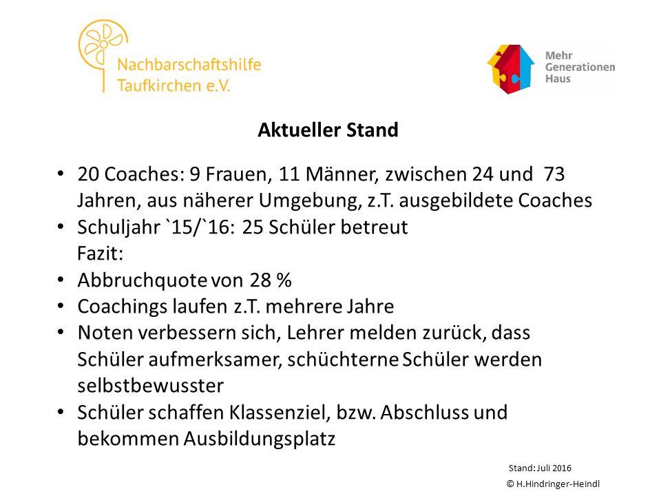 Aktueller Stand 20 Coaches: 9 Frauen, 11 Männer, zwischen 24 und 73 Jahren, aus näherer Umgebung, z.T.