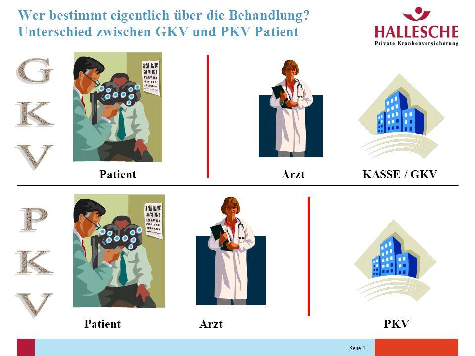 Seite 1 Wer bestimmt eigentlich über die Behandlung.