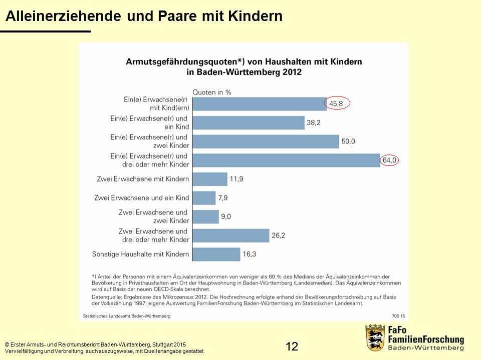 12 Alleinerziehende und Paare mit Kindern © Erster Armuts- und Reichtumsbericht Baden-Württemberg, Stuttgart 2015 Vervielfältigung und Verbreitung, auch auszugsweise, mit Quellenangabe gestattet.